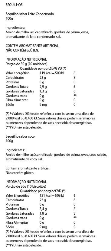 tabela_sequilhos